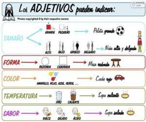Adjektive (Spanisch) puzzle