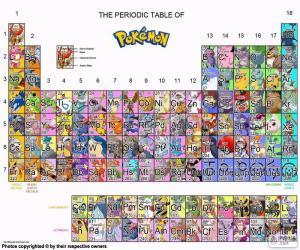 Das Periodensystem der Pokémon puzzle