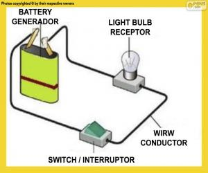 Ein einfacher Stromkreis puzzle