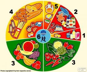 Gruppen von Lebensmitteln puzzle