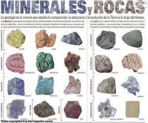 Mineralien und Felsen puzzle