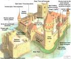 Teile der mittelalterlichen Burg