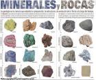Mineralien und Felsen