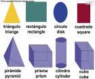 Geometrische Grundfiguren