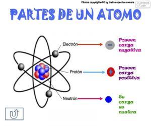 Teile eines Atoms puzzle